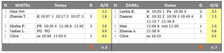 11 Game 2013-02-23-SAT