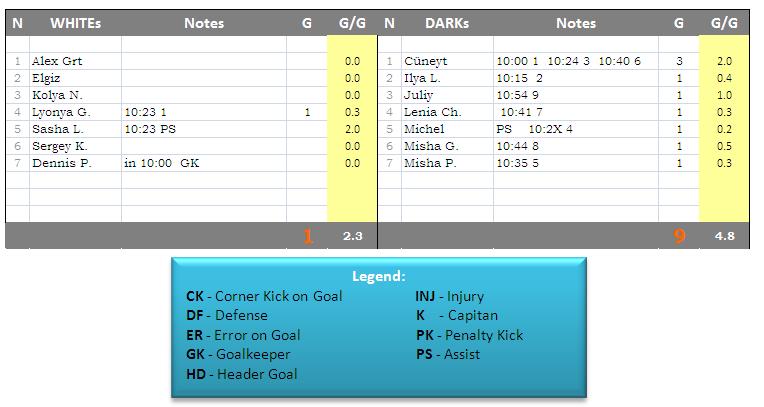 05 Game 2013-09-21-SAT