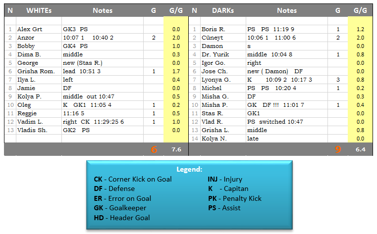 09 Game 2013-10-05-SAT