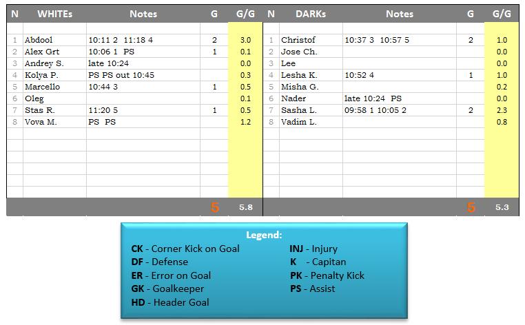 09 Game 2013-10-12-SAT