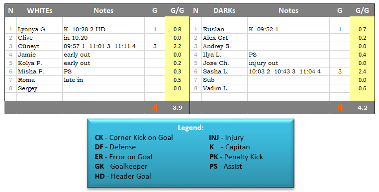 15 Game 2013-10-26-SAT