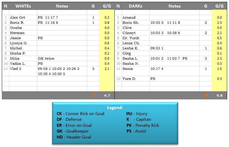 20 Game 2013-11-16-SAT
