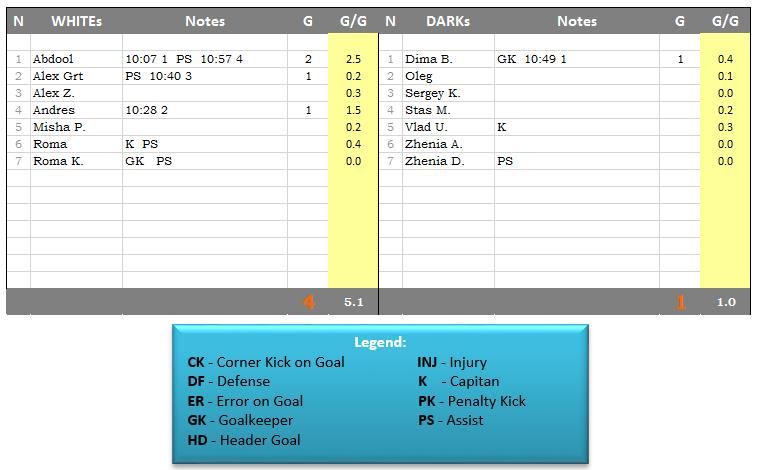 21 Game 2013-11-17-SUN