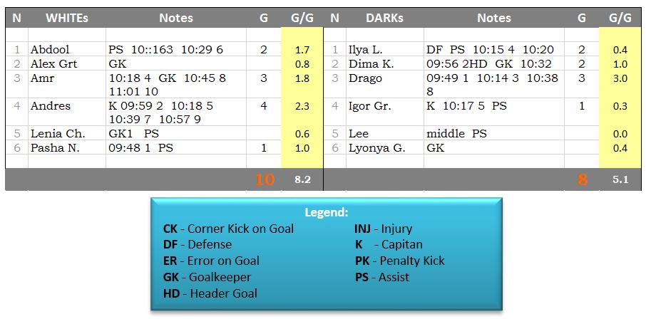 17 Game 2014-08-09 SAT