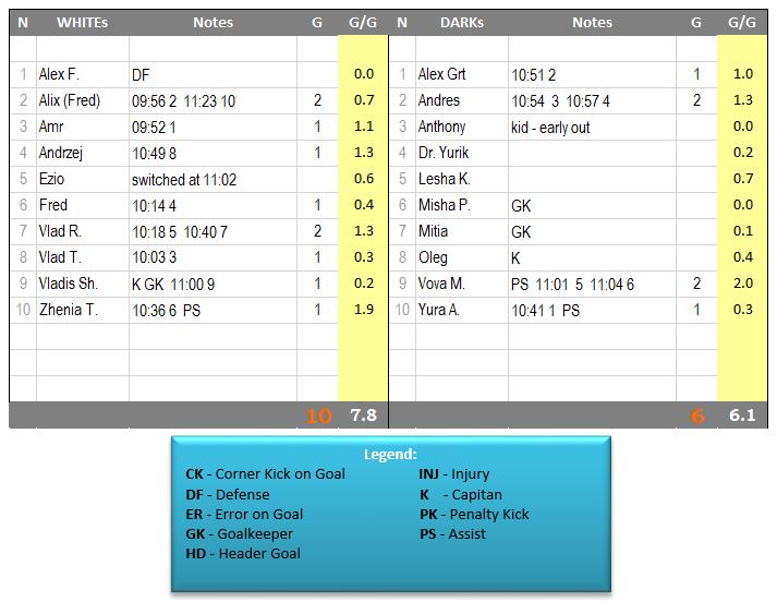 12 Game 2014-04-18 SA
