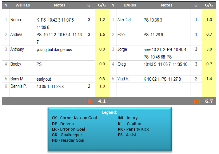 14 Game 2014-04-25 SA