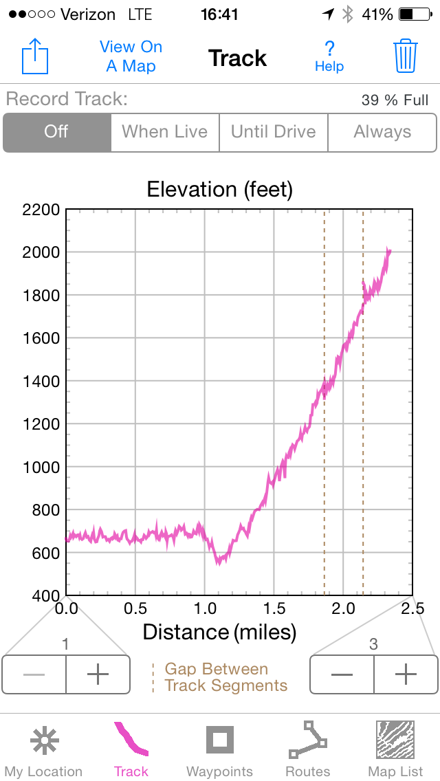 2014-04-24 SA 07-11AM Elevation profile from Basin to Rim junction