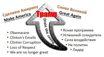 RUS: Споры о Трампе пересекают границы, делят семьи <br> EN: Arguments about Trump cross borders, divide families
